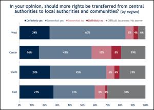 IRI poll 2