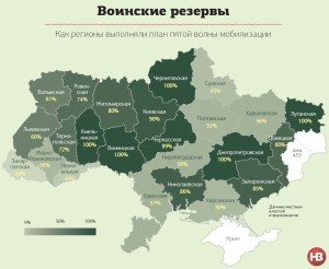 Map shows Ukraine gov't claims of conscription results of April-May 2015 (Novoye Vremya)