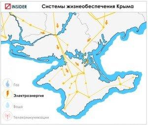 Map showing Crimea's electricity grid