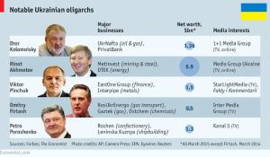 Notable Ukrainian oligarchs