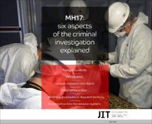 Interim JIT report on MH17 crash, June 2016
